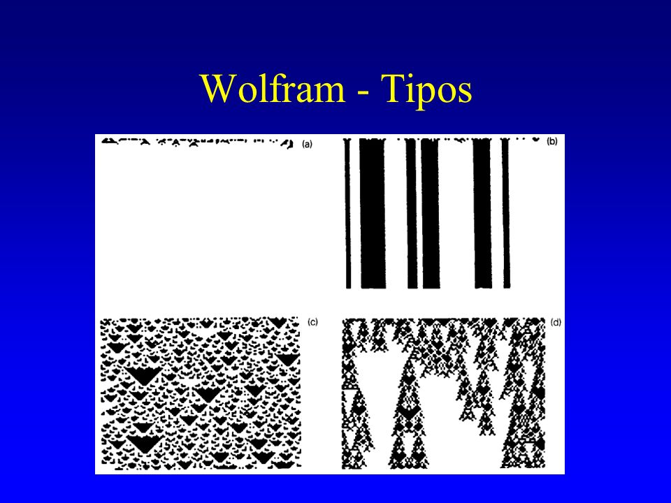 Wolfram - Tipos