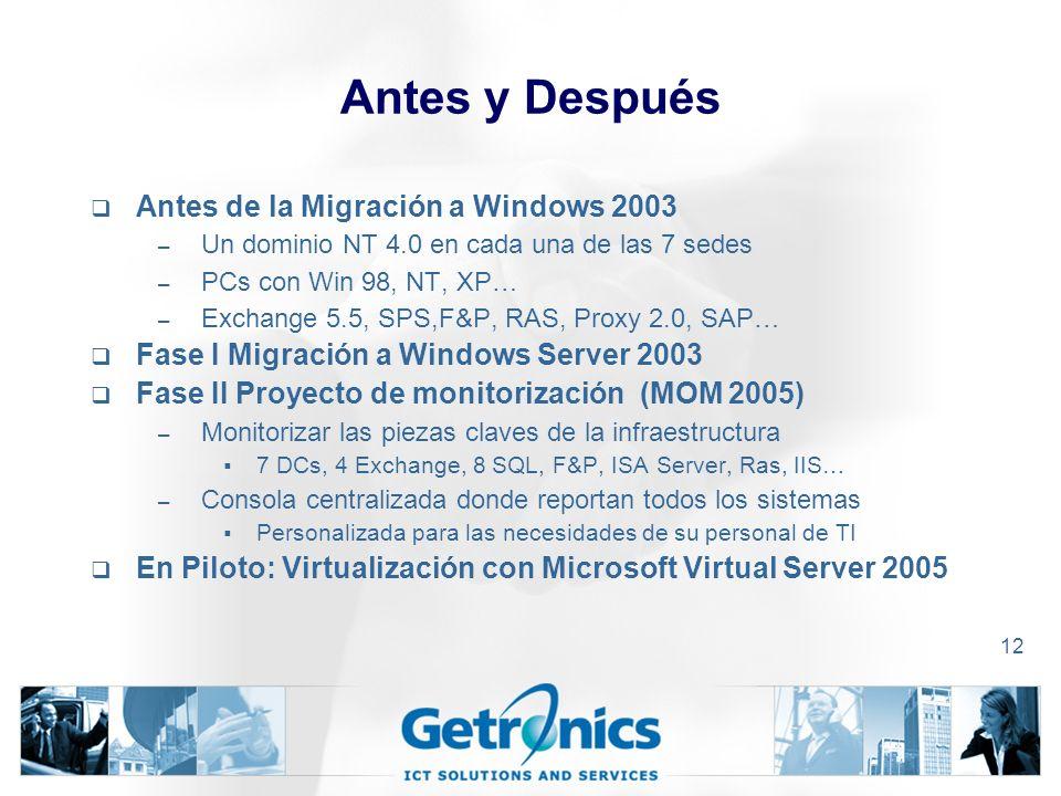 Antes y Después Antes de la Migración a Windows 2003