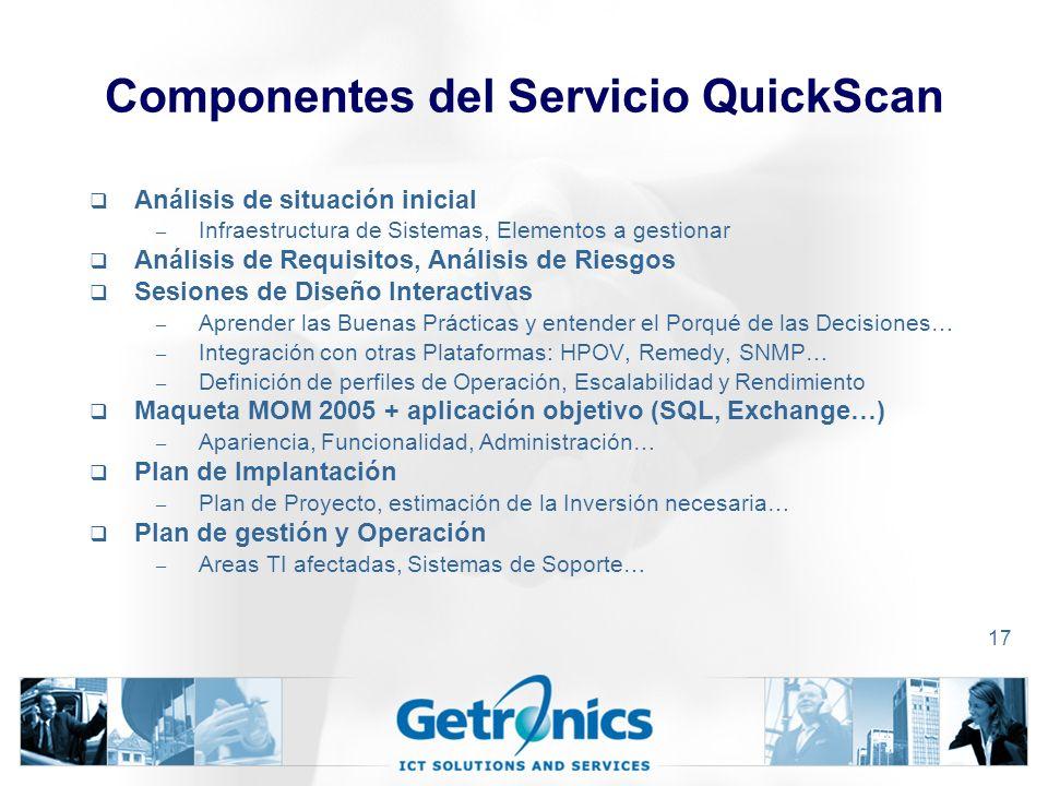 Componentes del Servicio QuickScan