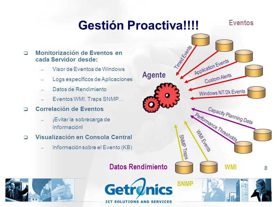 Gestión Proactiva!!!! Agente Eventos Datos Rendimiento WMI SNMP