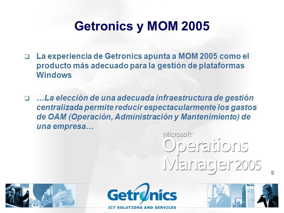 Getronics y MOM 2005 La experiencia de Getronics apunta a MOM 2005 como el producto más adecuado para la gestión de plataformas Windows.