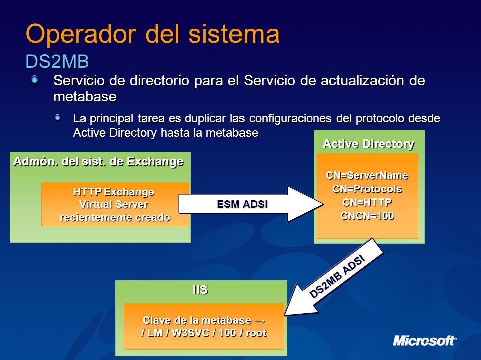 Operador del sistema DS2MB