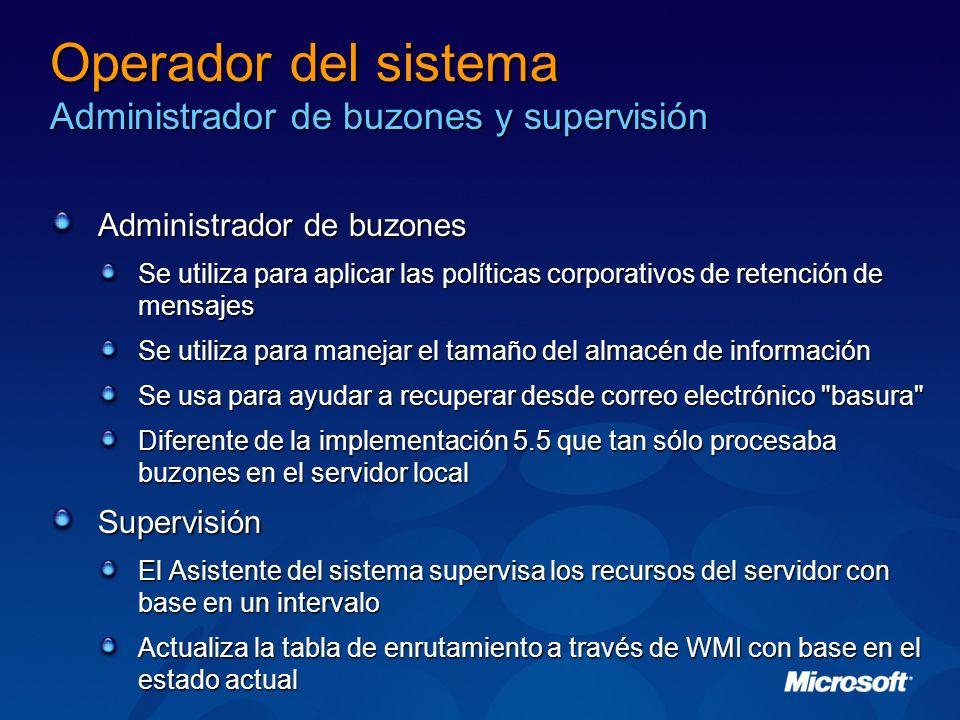 Operador del sistema Administrador de buzones y supervisión