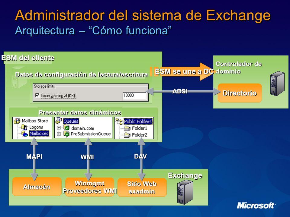 Administrador del sistema de Exchange Arquitectura – Cómo funciona