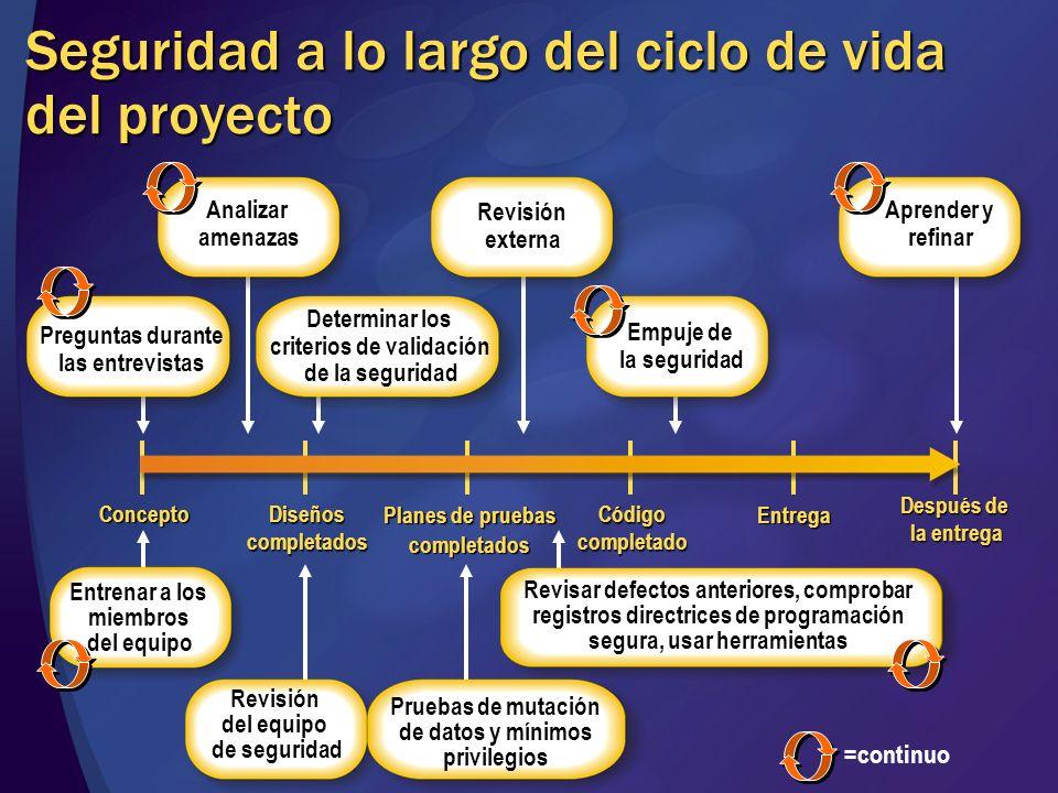 Seguridad a lo largo del ciclo de vida del proyecto