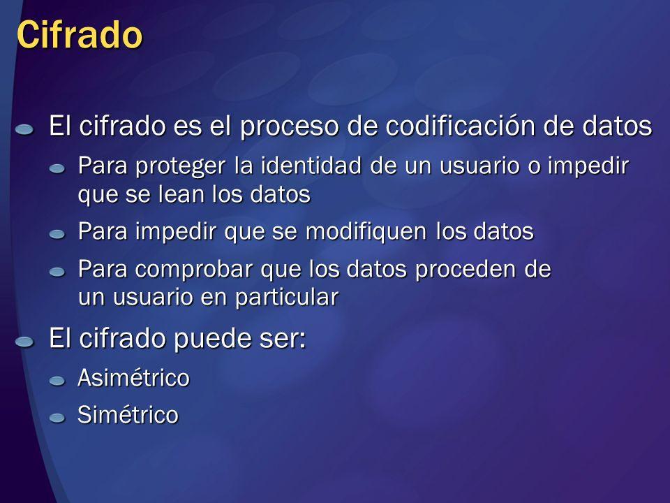 Cifrado El cifrado es el proceso de codificación de datos