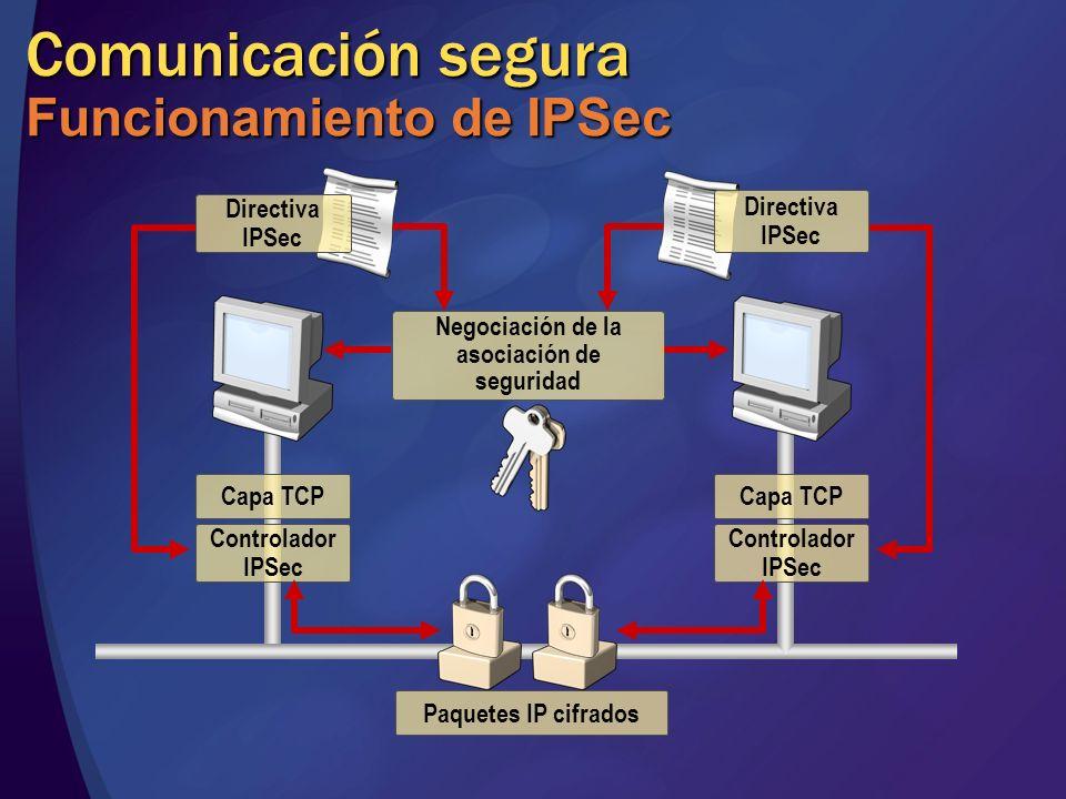 Comunicación segura Funcionamiento de IPSec
