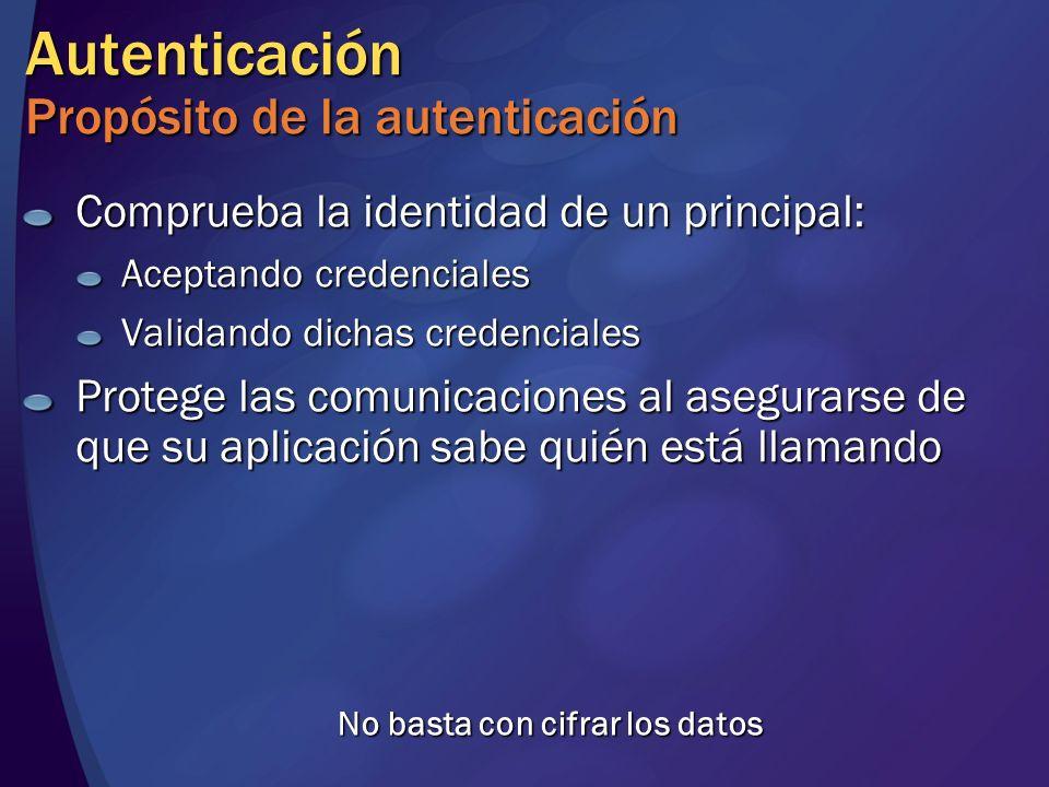 Autenticación Propósito de la autenticación