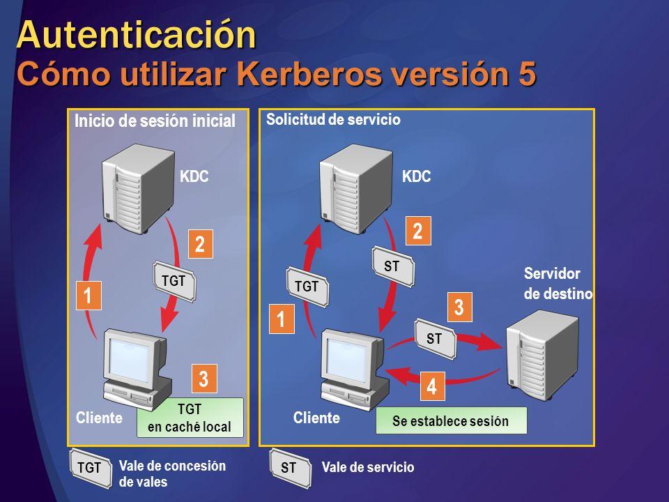 Autenticación Cómo utilizar Kerberos versión 5