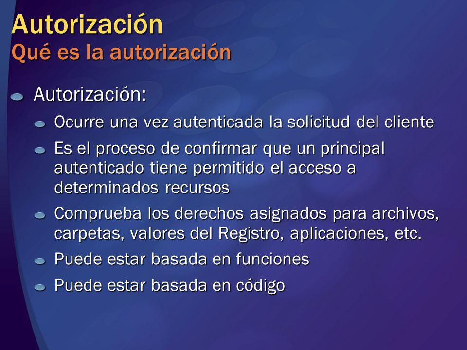 Autorización Qué es la autorización