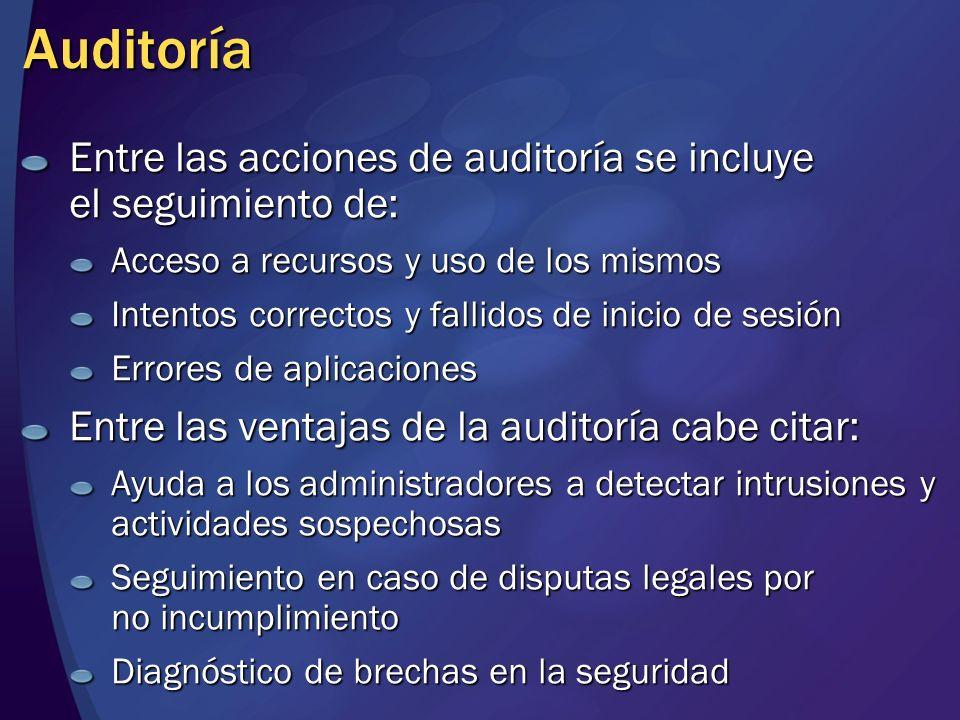 MGB 2003 Auditoría. Entre las acciones de auditoría se incluye el seguimiento de: Acceso a recursos y uso de los mismos.