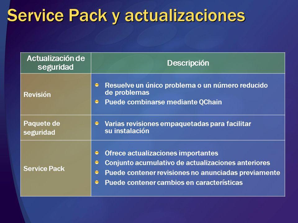 Service Pack y actualizaciones