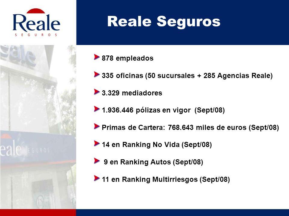 Reale Seguros 878 empleados