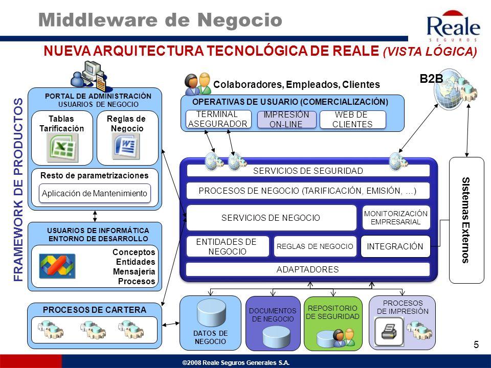 Middleware de NegocioNUEVA ARQUITECTURA TECNOLÓGICA DE REALE (VISTA LÓGICA) B2B. Colaboradores, Empleados, Clientes.