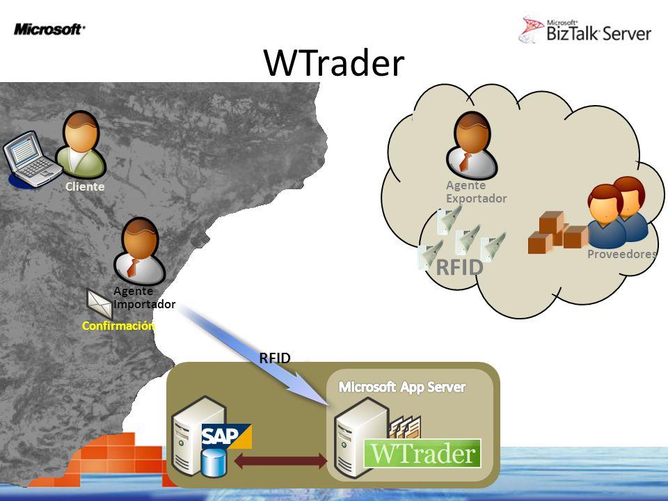 WTrader RFID RFID Microsoft App Server Cliente Agente Exportador