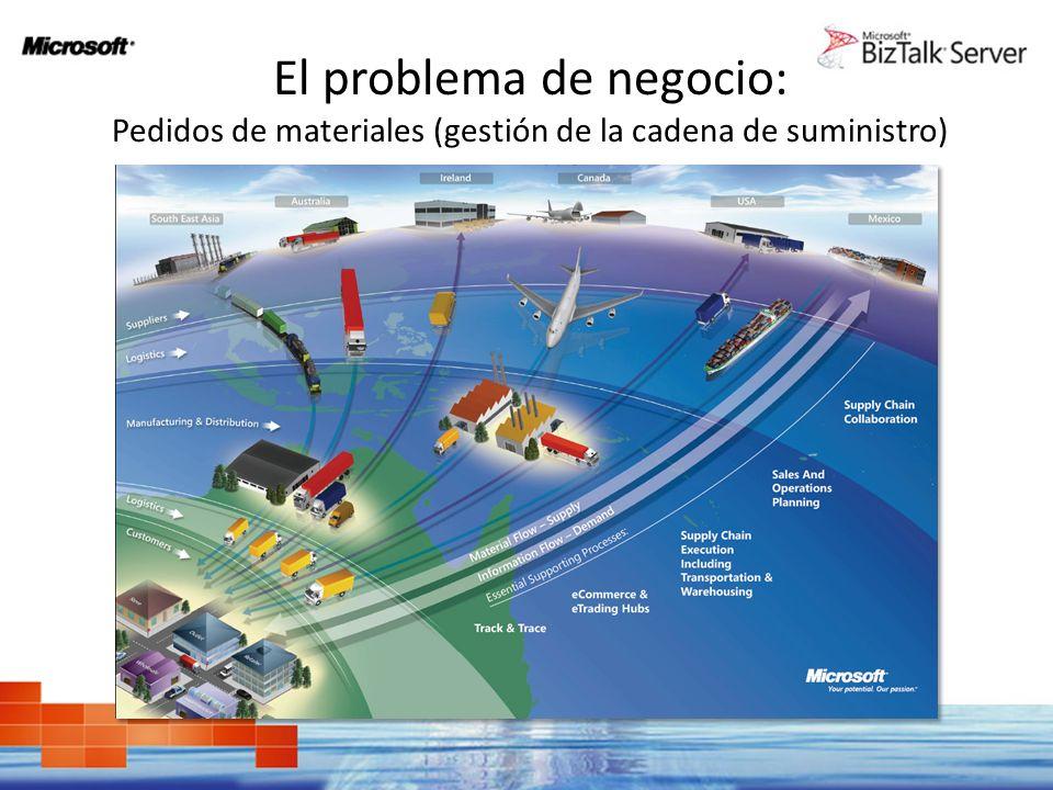 El problema de negocio: Pedidos de materiales (gestión de la cadena de suministro)