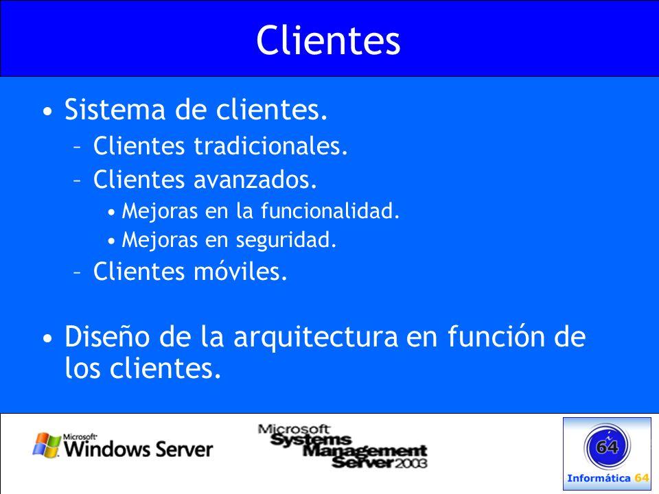 Clientes Sistema de clientes.