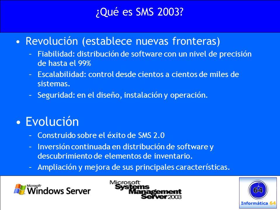 Evolución ¿Qué es SMS 2003 Revolución (establece nuevas fronteras)