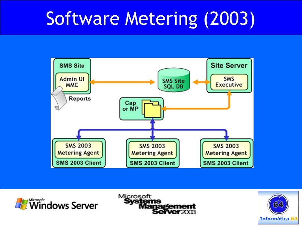 Software Metering (2003)