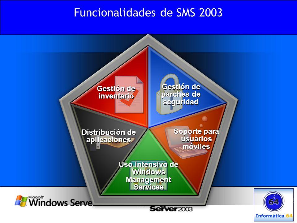 Funcionalidades de SMS 2003