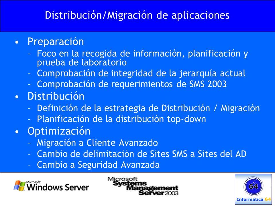 Distribución/Migración de aplicaciones