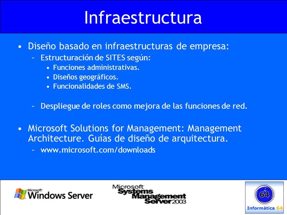 Infraestructura Diseño basado en infraestructuras de empresa: