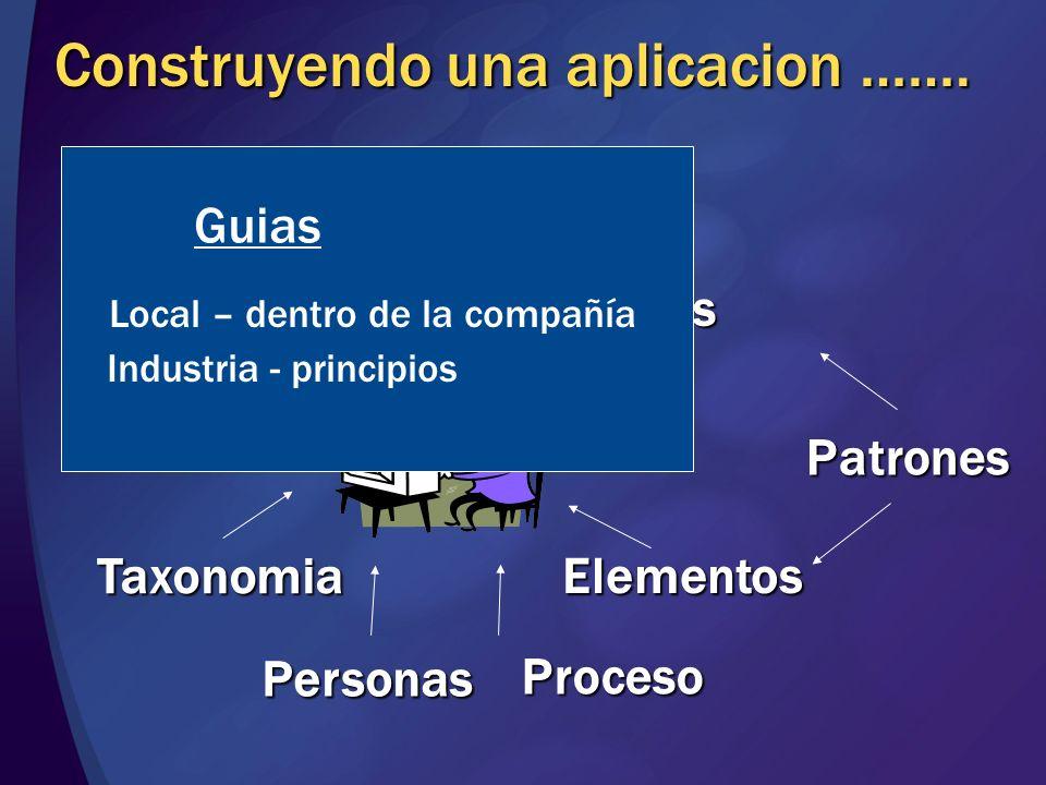 Construyendo una aplicacion …….