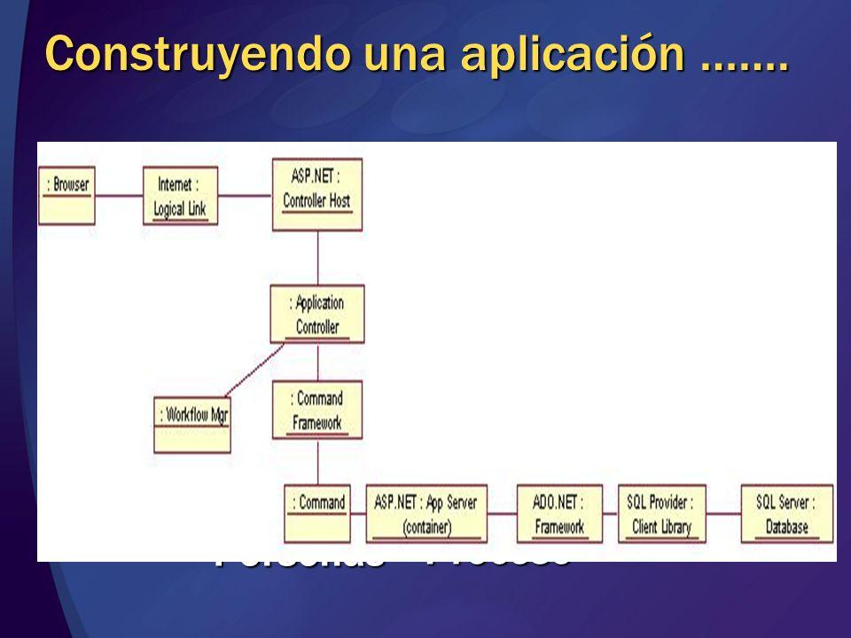 Construyendo una aplicación …….