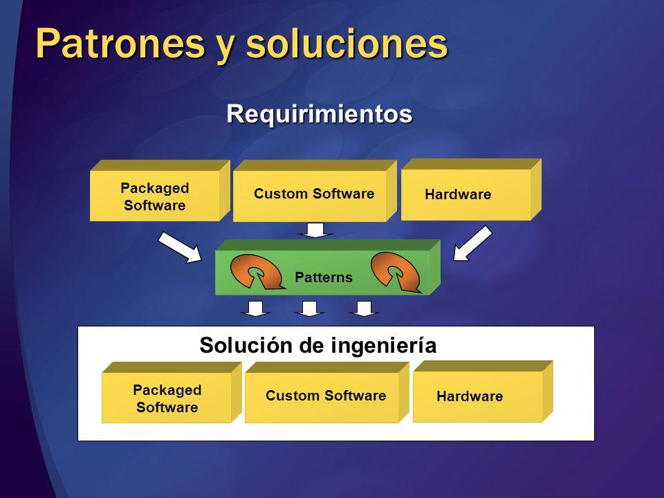 Solución de ingeniería