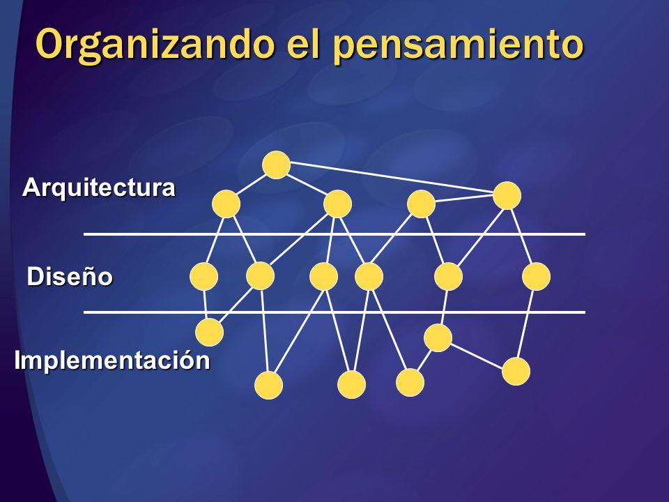 Organizando el pensamiento