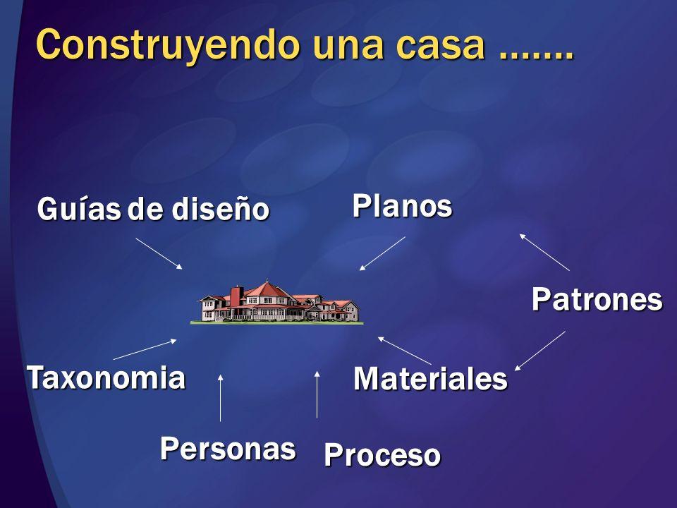 Construyendo una casa …….
