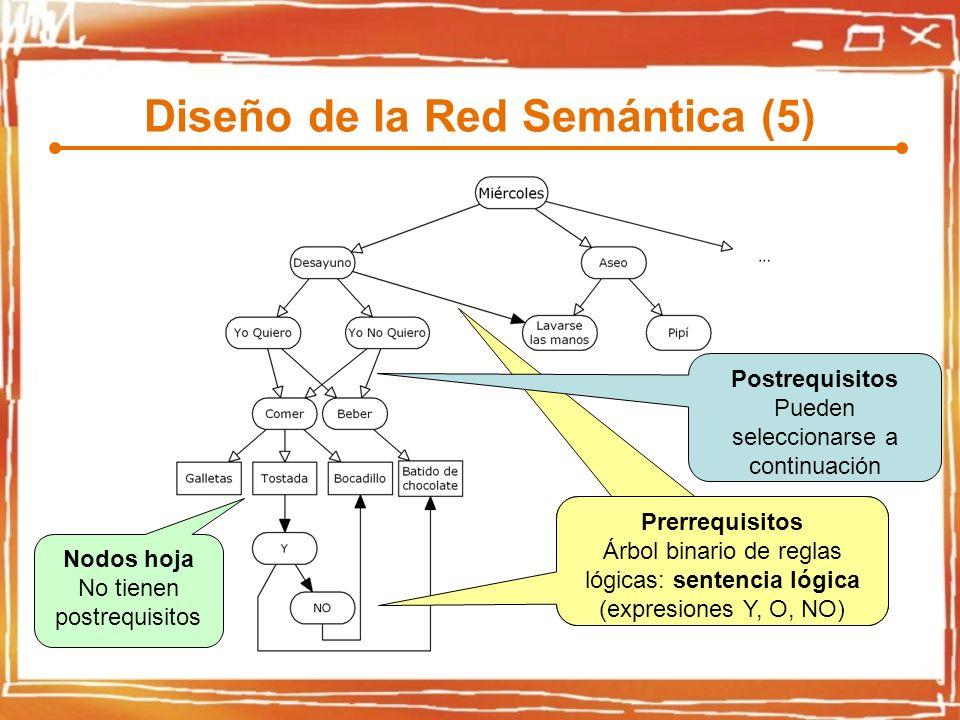Diseño de la Red Semántica (5)