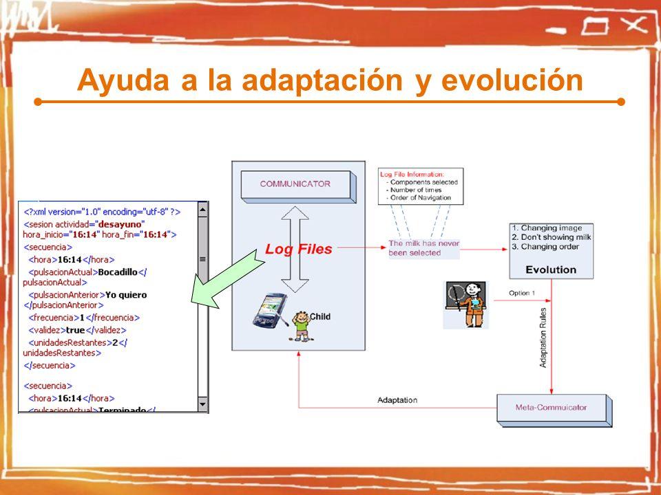Ayuda a la adaptación y evolución