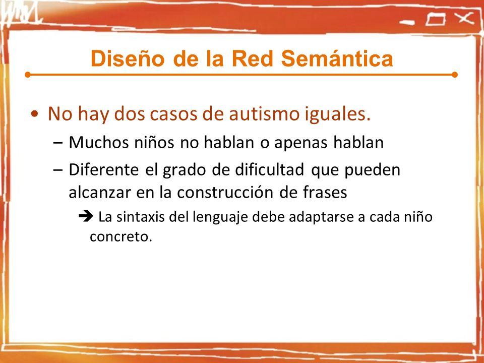 Diseño de la Red Semántica