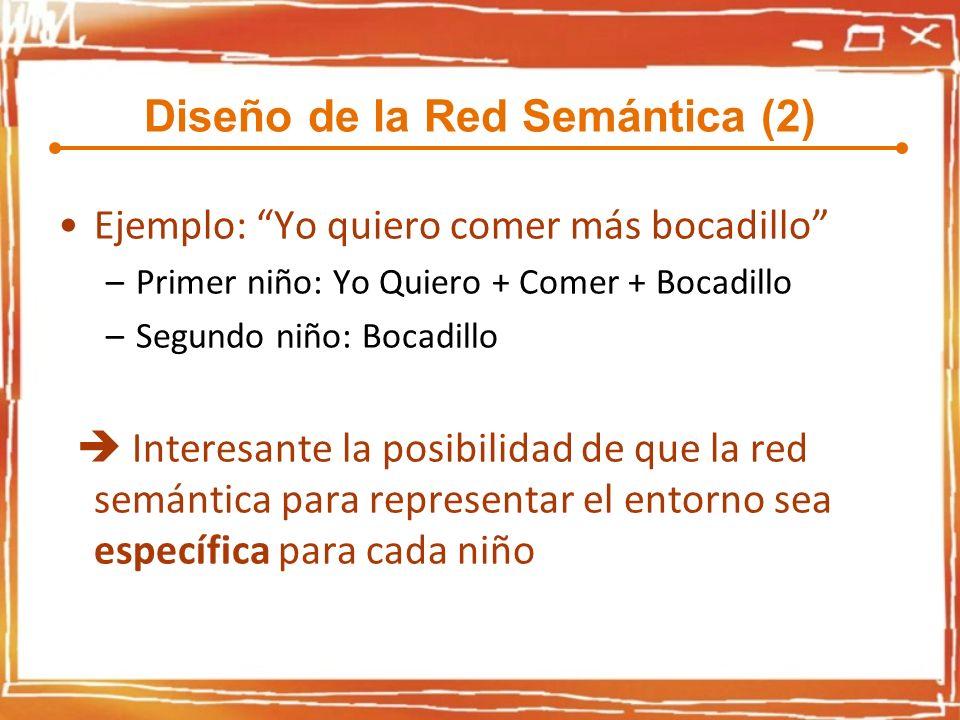 Diseño de la Red Semántica (2)