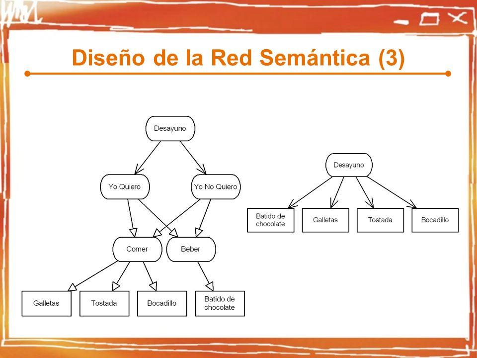 Diseño de la Red Semántica (3)