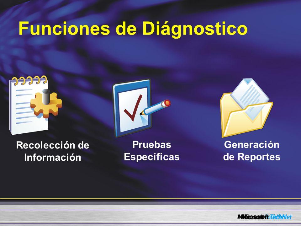 Funciones de Diágnostico