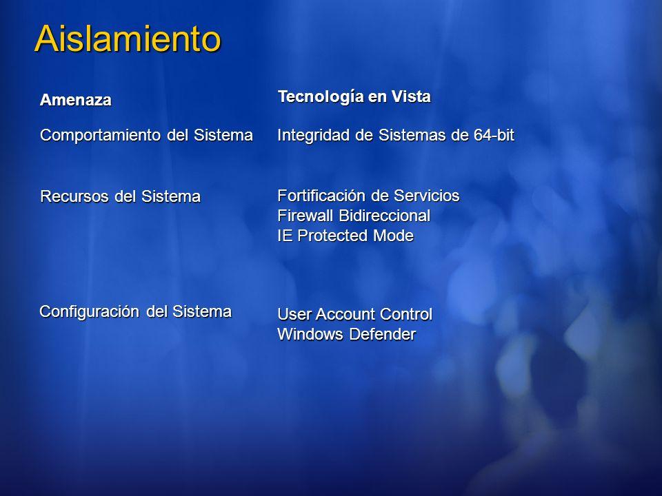 Aislamiento Tecnología en Vista Amenaza Comportamiento del Sistema