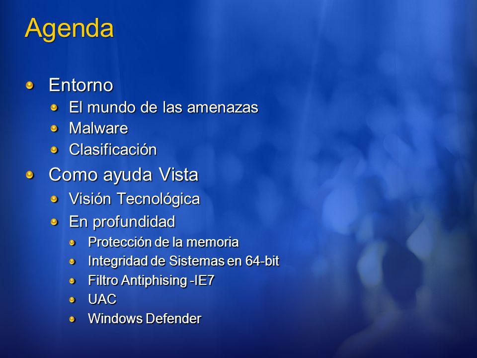 Agenda Entorno Como ayuda Vista El mundo de las amenazas Malware