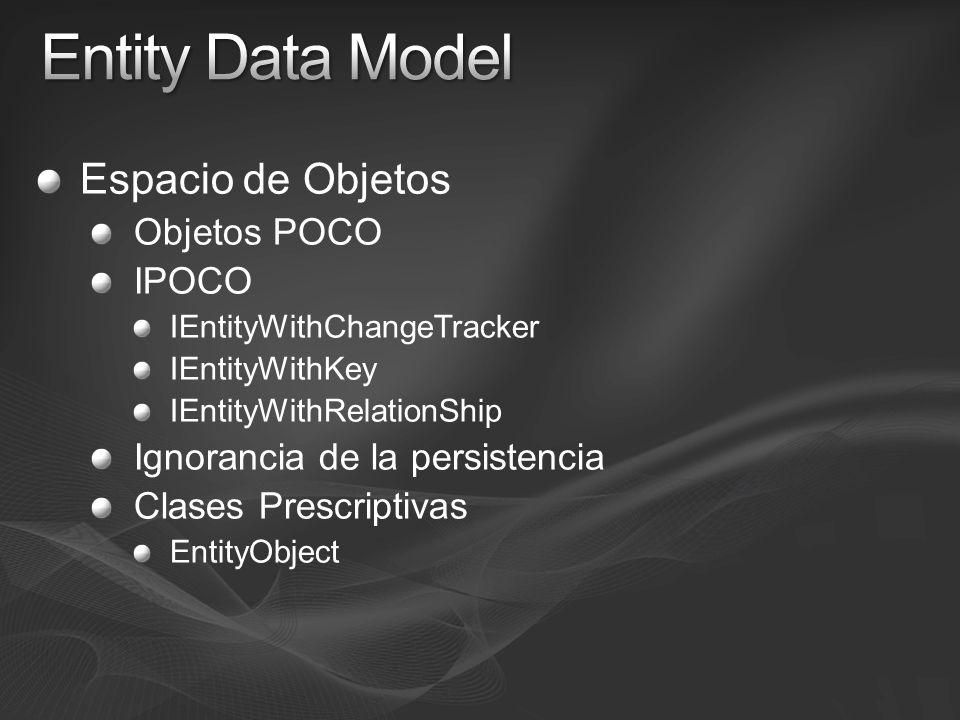 Entity Data Model Espacio de Objetos Objetos POCO IPOCO