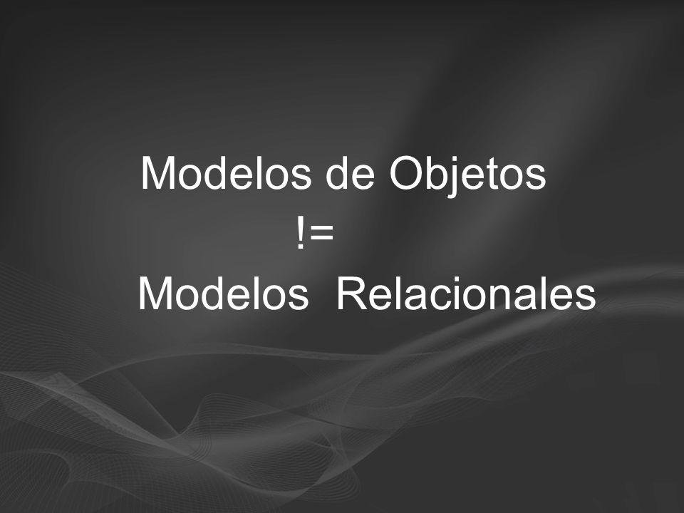 Modelos de Objetos != Modelos Relacionales 3/24/2017 4:02 PM