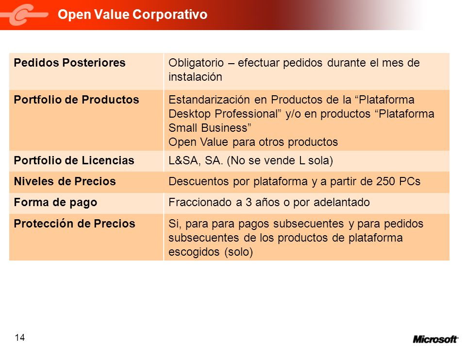 Open Value Corporativo