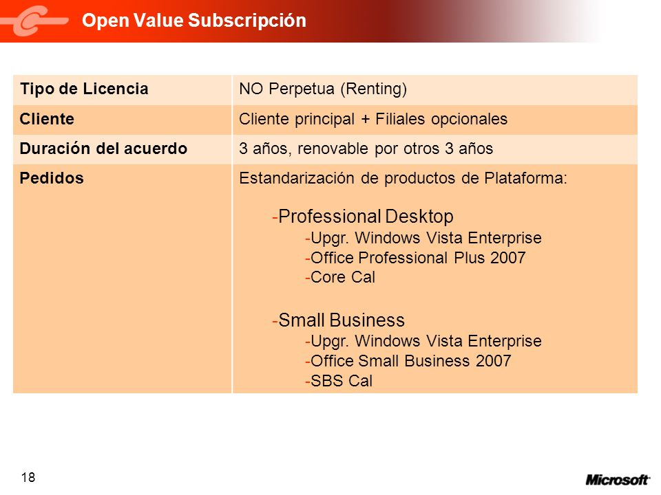 Open Value Subscripción