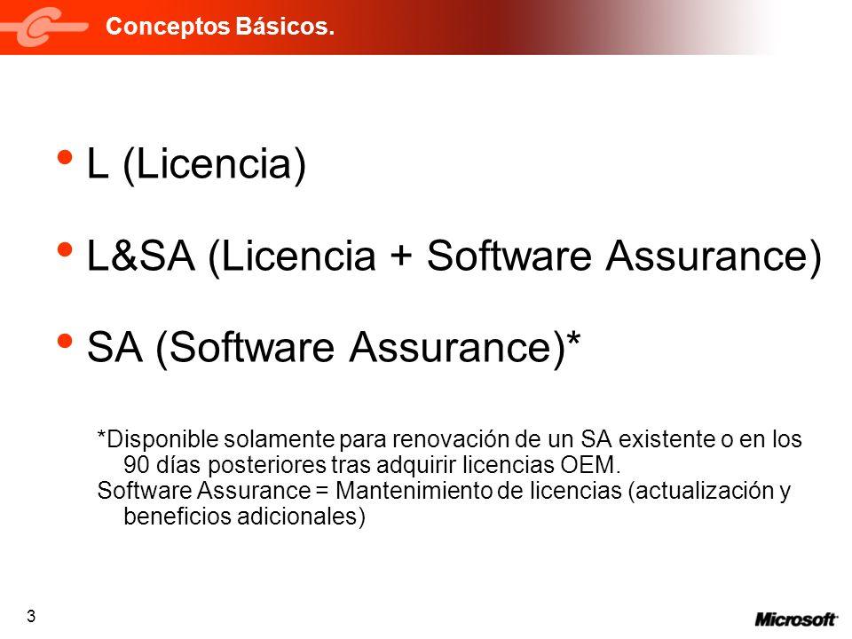 L&SA (Licencia + Software Assurance) SA (Software Assurance)*