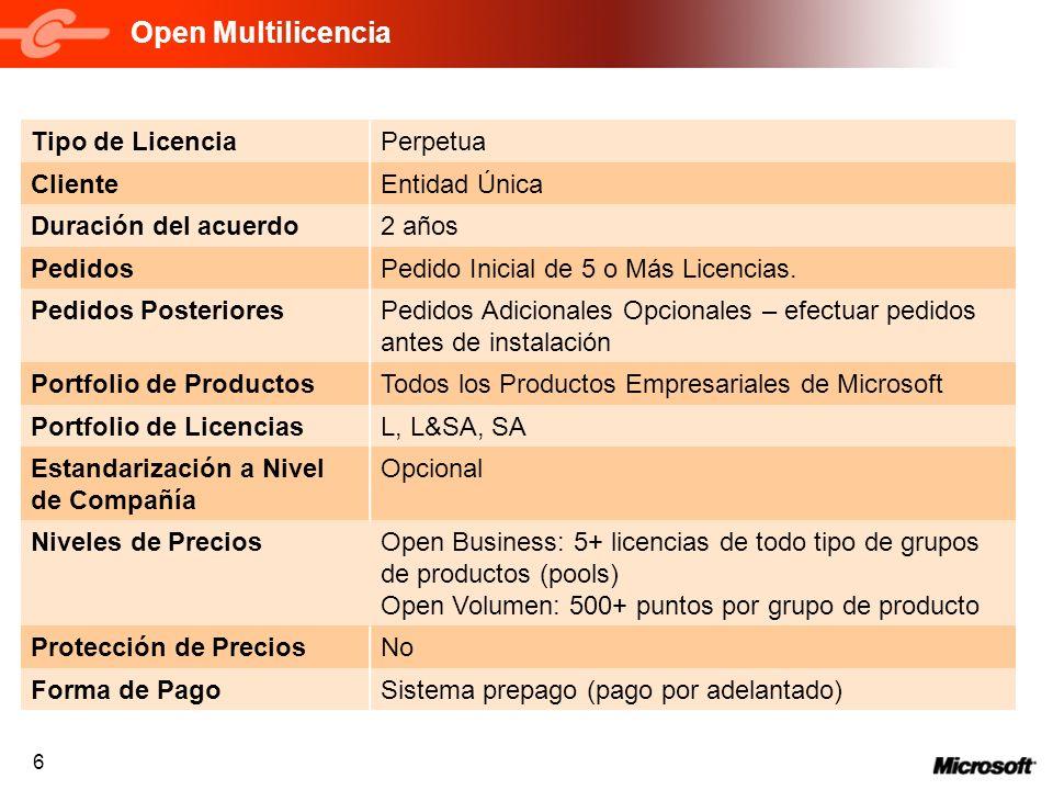 Open Multilicencia Tipo de Licencia Perpetua Cliente Entidad Única