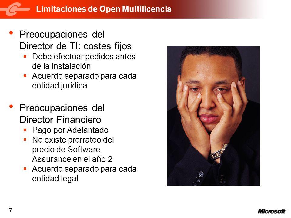 Limitaciones de Open Multilicencia