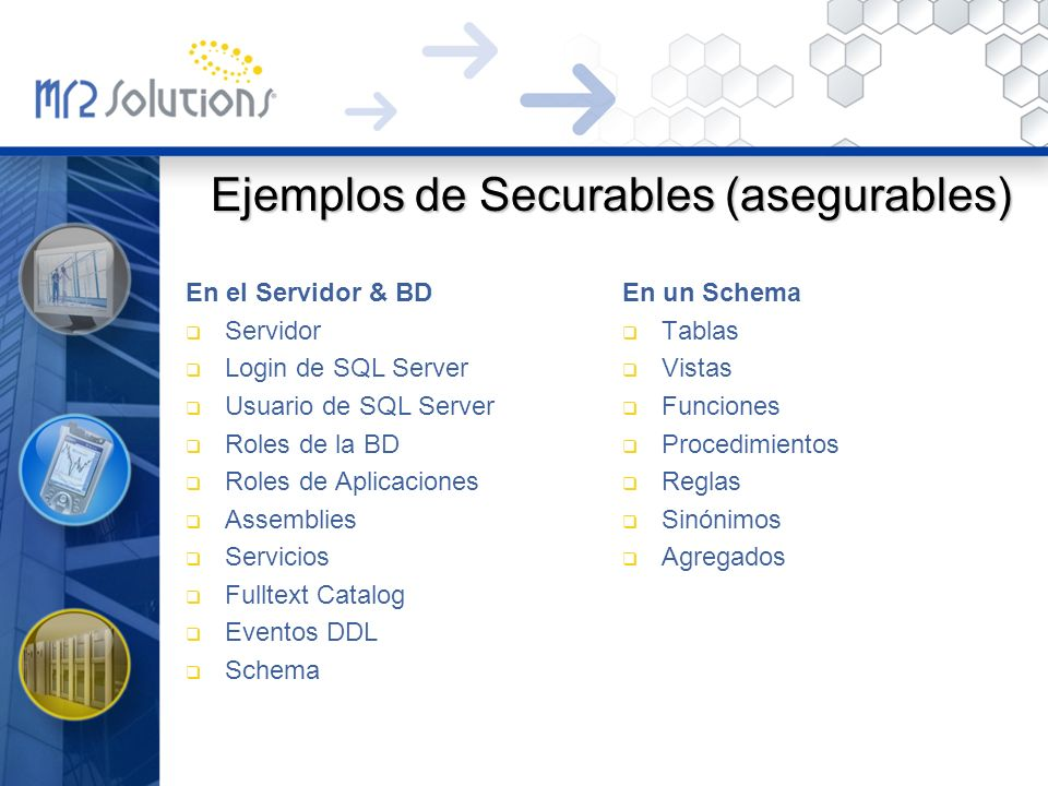 Ejemplos de Securables (asegurables)