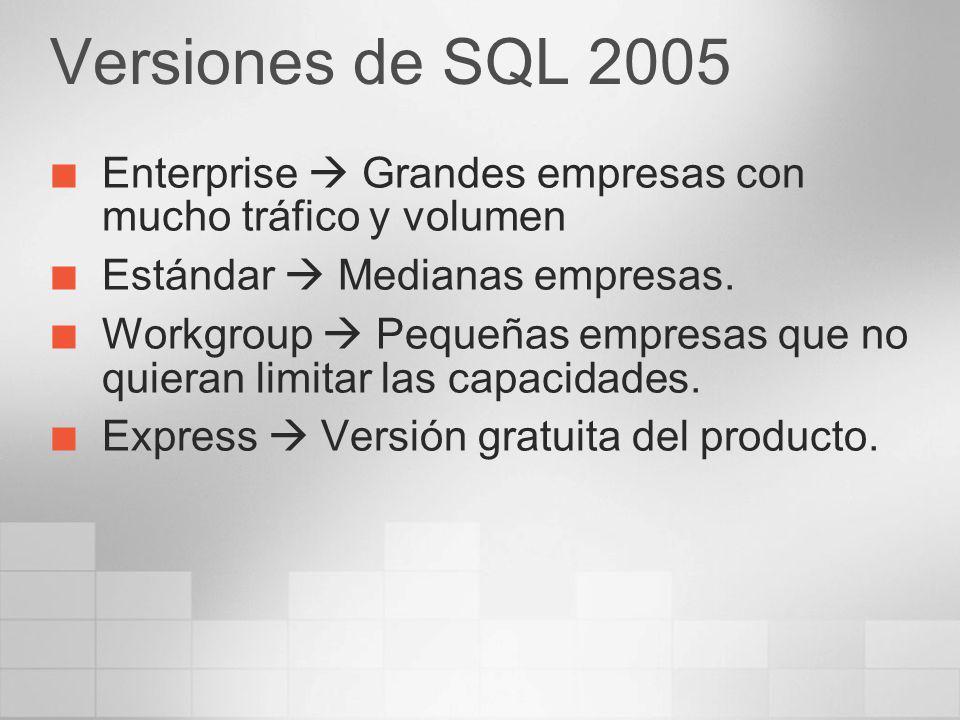 3/24/2017 4:02 PM Versiones de SQL 2005. Enterprise  Grandes empresas con mucho tráfico y volumen.