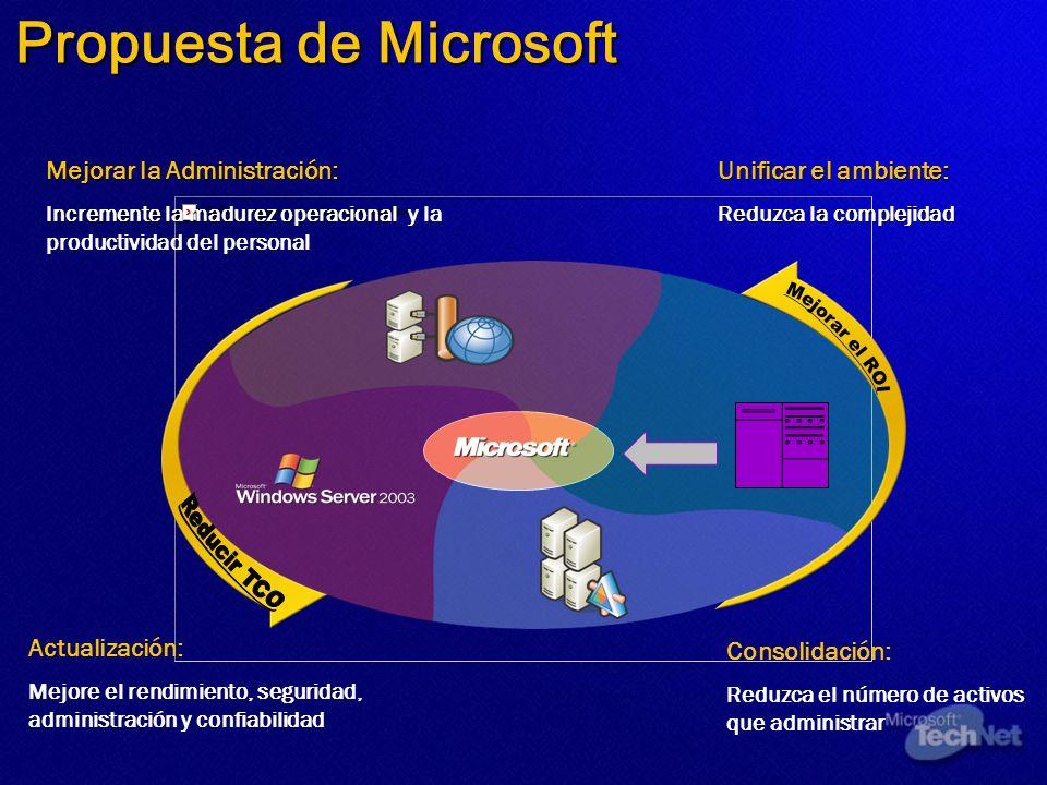 Propuesta de Microsoft