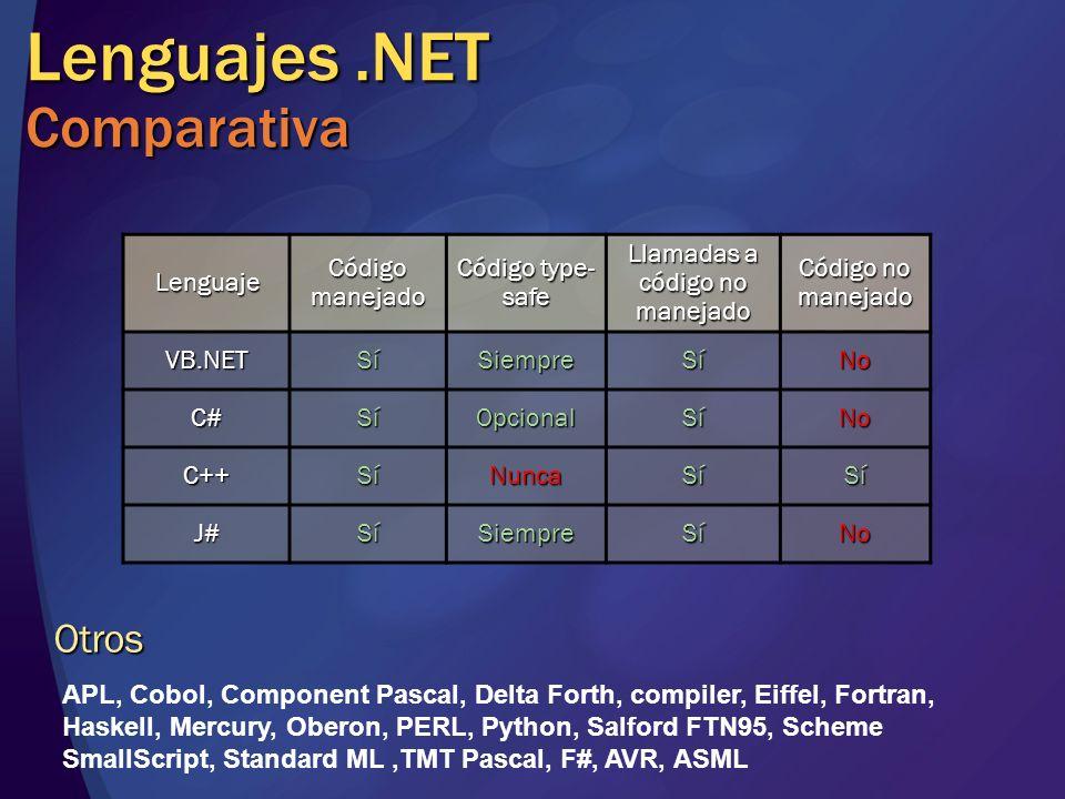 Lenguajes .NET Comparativa